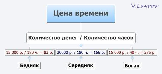 5954460_Cena_vremeni (537x248, 17Kb)