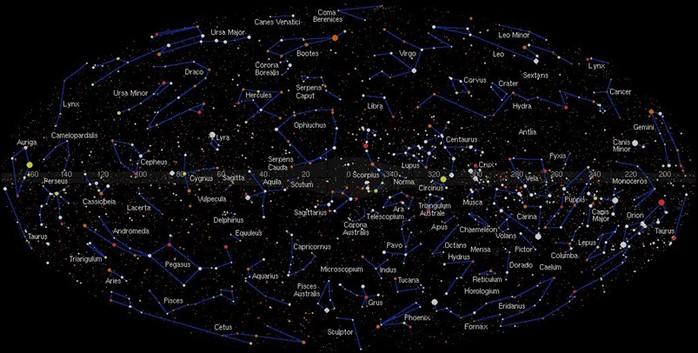 Сколько на небе созвездий?