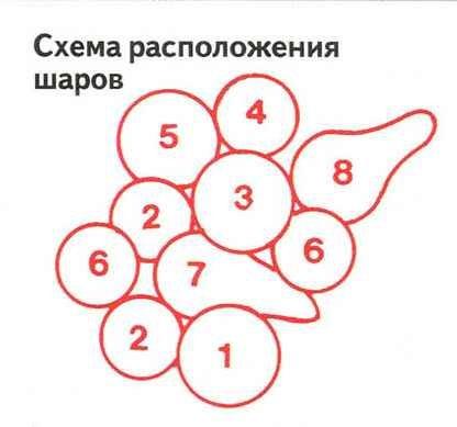 3937411_1353503160_shariki_1_1 (416x389, 21Kb)