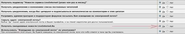почтовые уведомление новостной листок