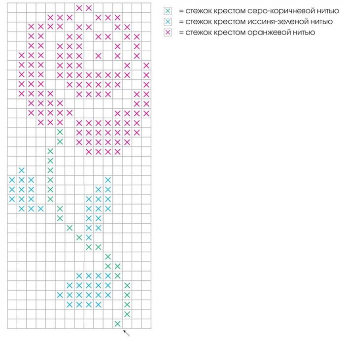 3937385_a0fac18d8cdfccbb77c41a3d7c0e4f9c (700x686, 217Kb)