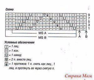 modnaea-koftocika-dlea-devociki-foto1-300x256 (300x256, 62Kb)