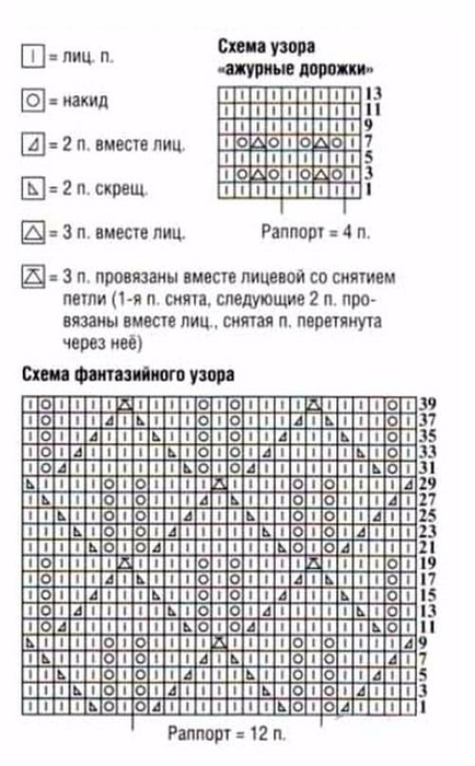 Shemy-azhurnyh-uzorov-dlya-vyazaniya-platya-spitsami (434x700, 242Kb)