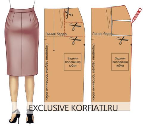 Выбор юбок и брюк