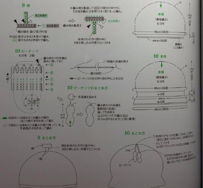 Детская шапочка крючком. Схема вязания (4) (651x604, 241Kb)