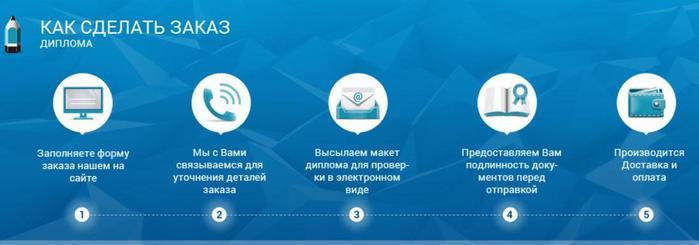 1480951208_Bezuymyannuyy (699x245, 23Kb)/4015725_Bezimyannii (700x245, 23Kb)