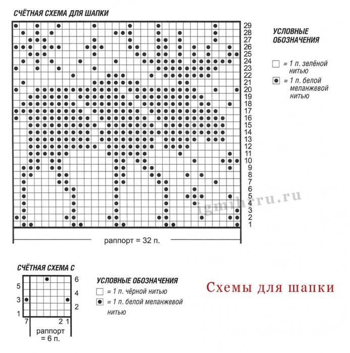 Схема вязания звезды с описанием