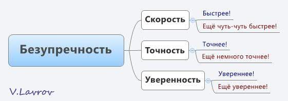 5954460_Bezyprechnost (561x197, 14Kb)
