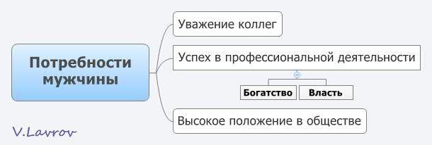 5954460_Potrebnosti_myjchini (610x206, 15Kb)