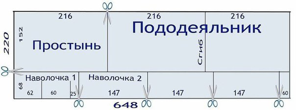 5988810_Kak_raskroit_postelnoe_bele (604x225, 23Kb)