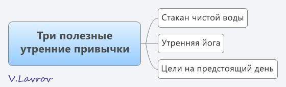 5954460_Tri_poleznie_ytrennie_privichki (560x170, 12Kb)