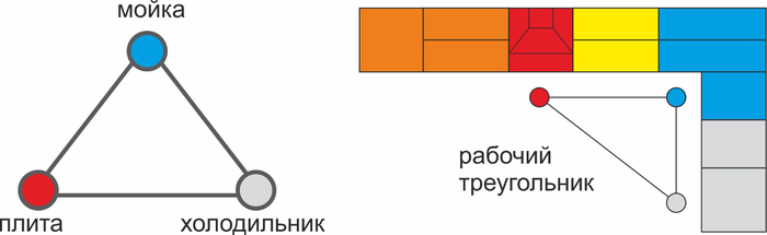 рабочий треугольник (700x215, 50Kb)