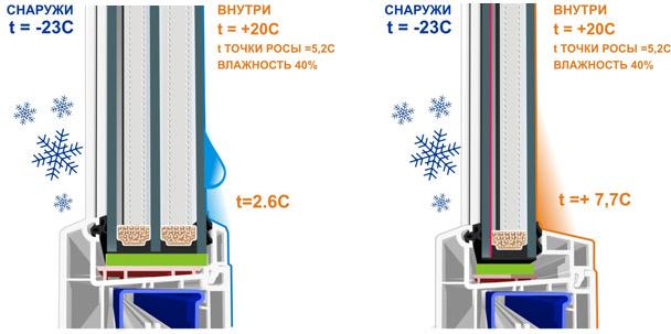 3862295_fototochkirosynaoknax (608x303, 95Kb)