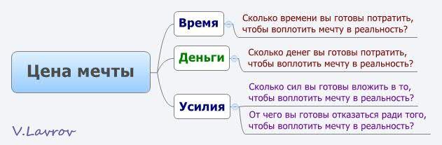 5954460_Cena_mechti (631x207, 22Kb)