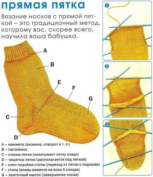 5283370_vyazanie_noskov_6 (519x600, 102Kb)