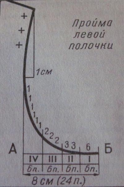 Risunok-1 (400x604, 164Kb)