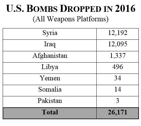 Bombs-2016 (474x425, 65Kb)