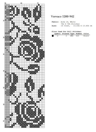 Схемы вышивки в черно белом