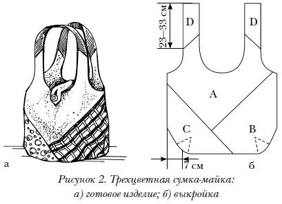 СЂРїСЂ (23) (409x297, 33Kb)