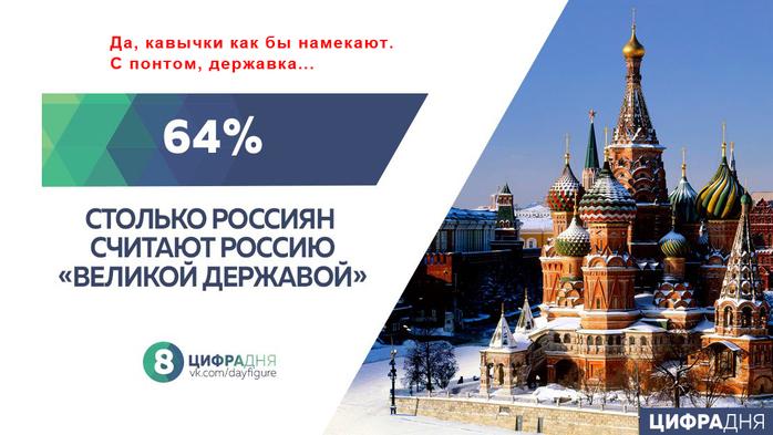 3280232_Derjavka_ (700x393, 308Kb)