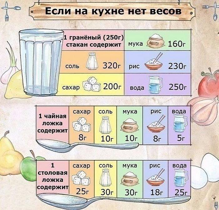 5111852_130389916_SHpargalka_dlya_kuhni18 (700x672, 382Kb)