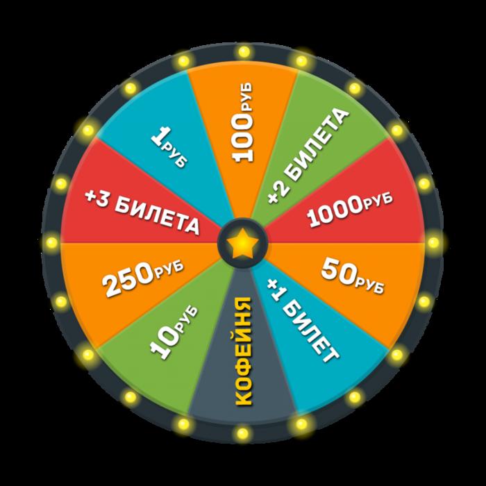 rgame | Колесо удачи | Испытай свою удачу в новом разделе проекта!/3324669_luckywheel (700x700, 245Kb)