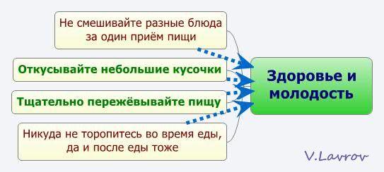 5954460_Zdorove_i_molodost (543x244, 24Kb)