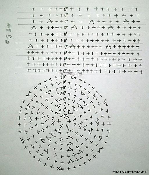 Детская сумочка «Мухомор» крючком (5) (512x603, 253Kb)