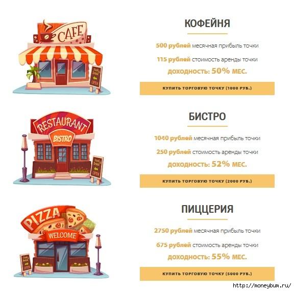 RGAME - Стань владельцем виртуального ресторана!/3324669_4d627ec44989 (576x569, 150Kb)