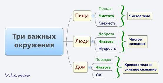 5954460_Tri_vajnih_okryjeniya (555x284, 20Kb)