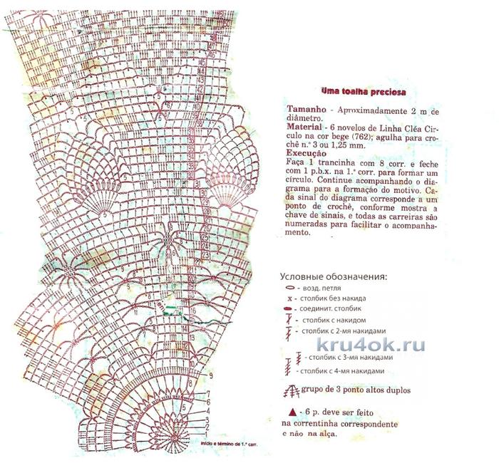 kru4ok-ru-plat-e-provans-rabota-eleny-saenko-29000 (700x650, 476Kb)