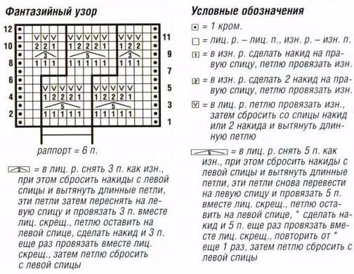Uzor-dlya-vyazaniya-pulovera-iz-vytyanutyh-petel-Shema (504x391, 199Kb)