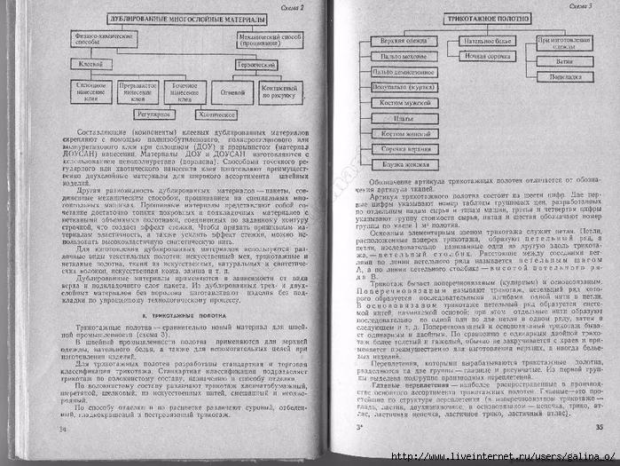 Журнал учёта и содержания средств защиты Справочник