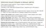 ШАПОЧКА Кошка спицами (в разных цветах). Обсуждение на LiveInternet - Российский Сервис Онлайн-Дневников