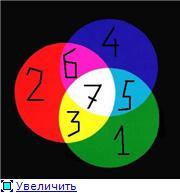 Вся информация идёт через цвет... 133804784_2851019_df6853b212edt
