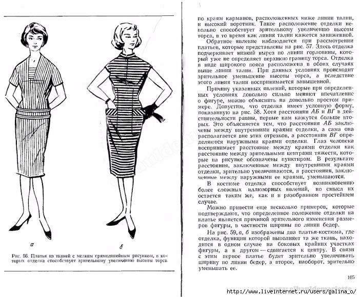 Моделирование Женского Платья