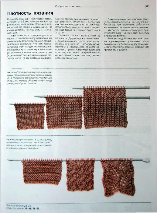 Толщина вязания на спицах