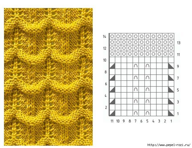 узор волна спицами/4403711_ScreenShot (671x516, 211Kb)