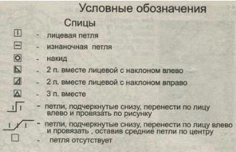 detskaya-azhurnaya-yubka-spicami---uslovnie-oboznacheniya (332x215, 55Kb)