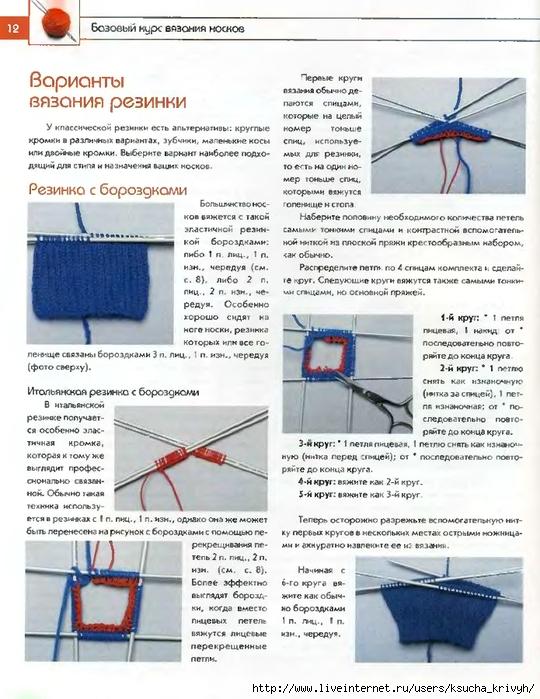Резинка вязанная для носков