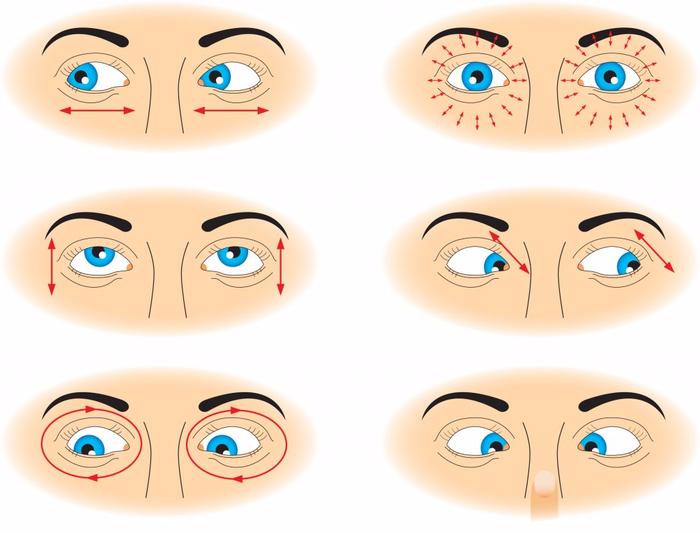 упражнения для глаз (700x533, 267Kb)