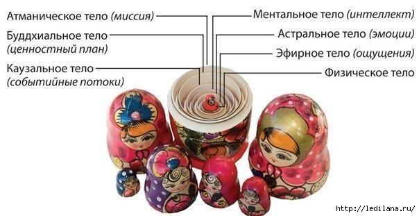 3925311_matreshka (604x311, 99Kb)