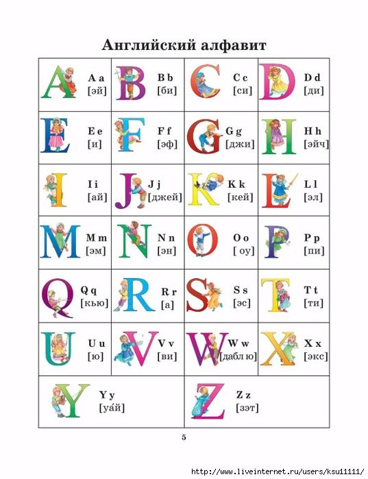 испанский язык схемы таблицы