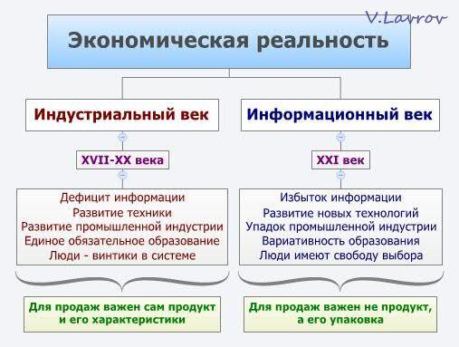 5954460_Ekonomicheskaya_realnost (507x383, 37Kb)
