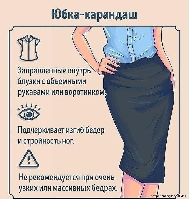 выбор юбки