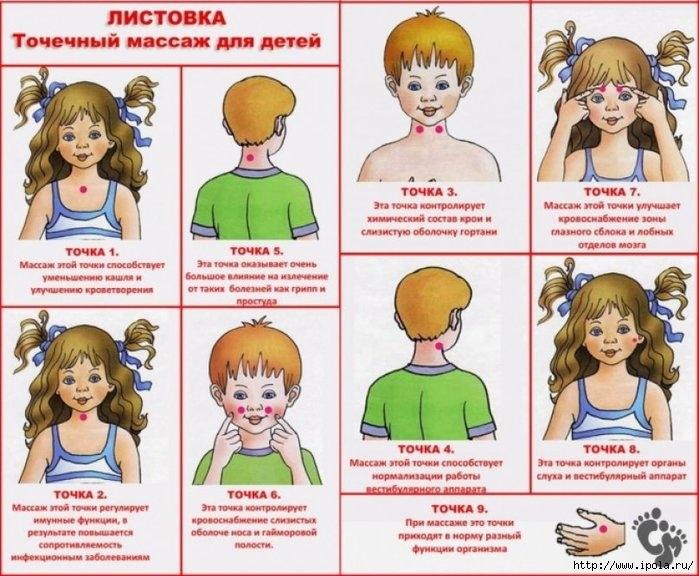 """alt=""""Укрепление иммунитета точечным массажем у вашего ребёнка""""/2835299_Ukreplenie_immuniteta_tochechnyim_massajem_u_vashego_rebyonka_808x666 (700x576, 251Kb)"""