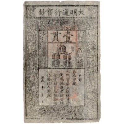 Какие предметы были изобретены в Китае