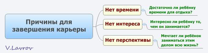5954460_Prichini_dlya_zaversheniya_kareri (678x173, 20Kb)