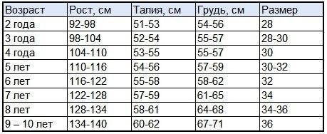 3256587_Halatik_dlya_malenkoi_ledi__vikroika1 (459x188, 30Kb)
