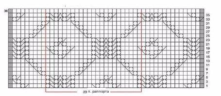 Krupnyj-azhurnyj-uzor-spitsami-Shema-1 (455x198, 101Kb)